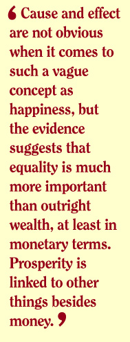 Happiness and prosperity are not about money